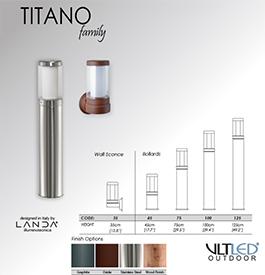 Titano Family