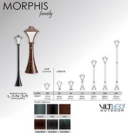 Morphis Family