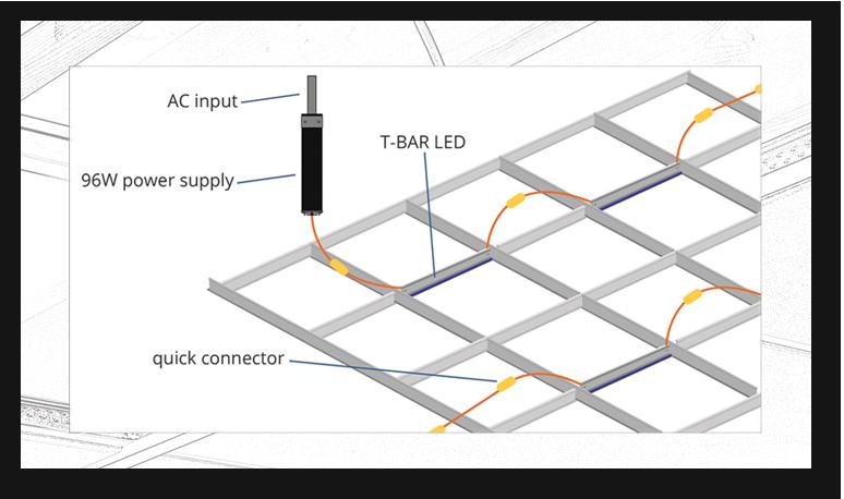 T-BAR LED 24 VDC Driver 96W Power Supply